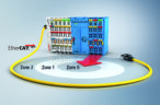 How PC-based control seamlessly combines automation and process technology