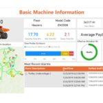 Hitachi, Wenco develop 'ConSite Mine' for predictive maintenance