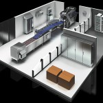 Rittal hygienic design enclosures and accessories from APS Industrial