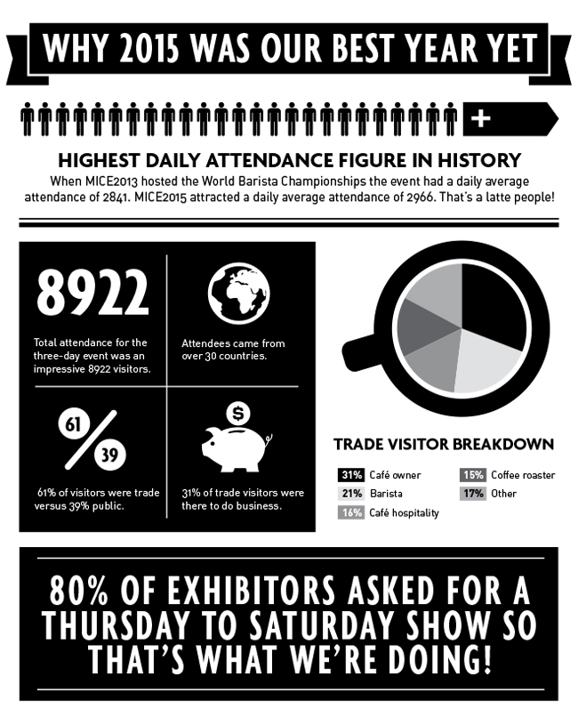 MICE-2015-infographic