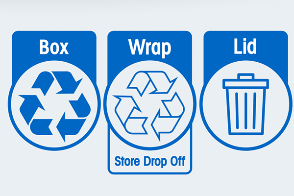 Australasian Recycling Label celebrates second anniversary